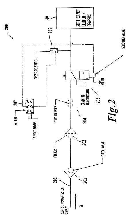 patent us7766105 system and method of implementing a soft start pto clutch patents