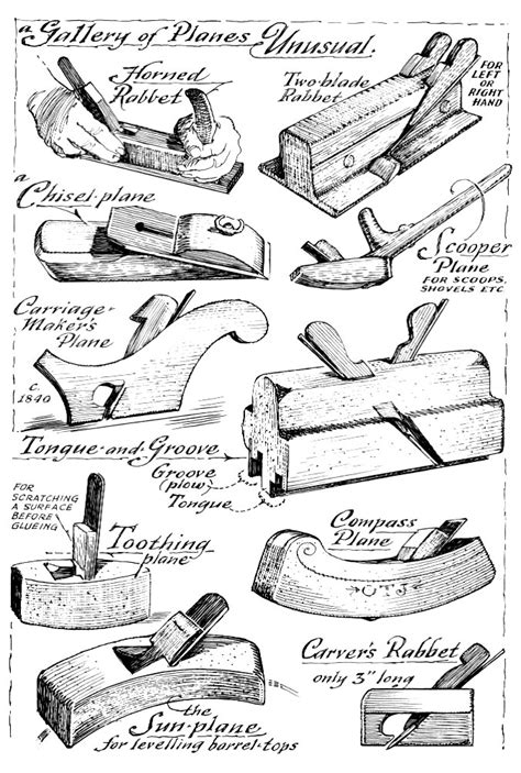 woodworking planes types 21 cool types of woodworking planes egorlin
