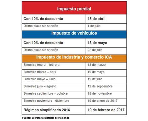 impuesto del carro 2016 bogota recibo impuesto predial fechas de pago 2016 impuesto predial