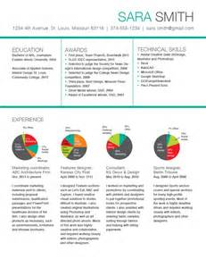 Resume Charting Unique Resume Design Idea Template With Pie Charts For Experience Section Random