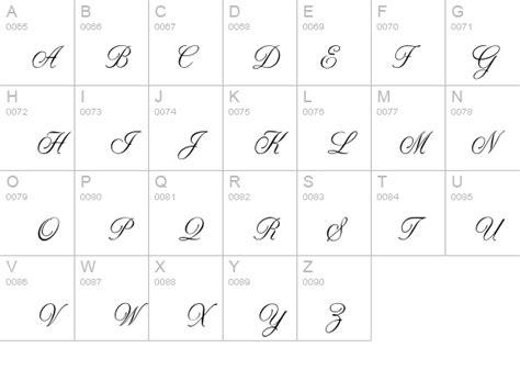 happybirthday  font   fonts