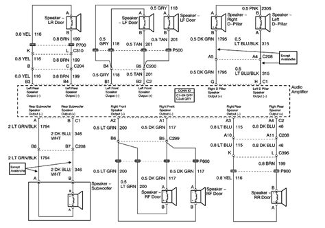 2002 gmc yukon stereo wiring diagram wiring diagram and schematics repair guides entertainment systems 2002 radio audio system schematics 2 autozone