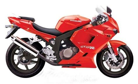 125ccm Motorrad Top Speed by 2007 Hyosung Gt250r Motorcycle News Top Speed