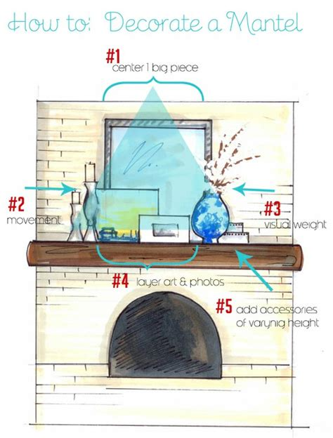 how to decorate your fireplace mantel the green way