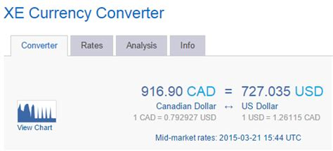 currency converter vancouver air canada archives loyalty traveler archive loyalty