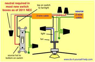 Ceiling Fan Switch Wiring Diagram Wiring Diagrams For A Ceiling Fan And Light Kit Do It