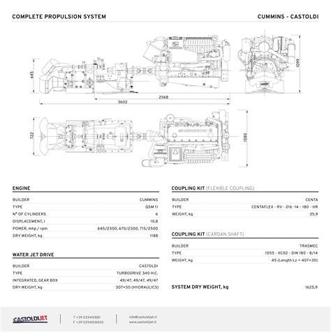 waterjet propulsion drive turbodrive  hc castoldi