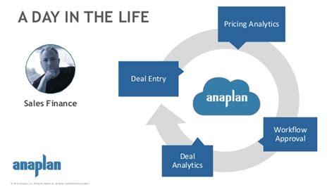 Desk Deals Deal Desk Mobile Collaborative Optimized Deals Anaplan