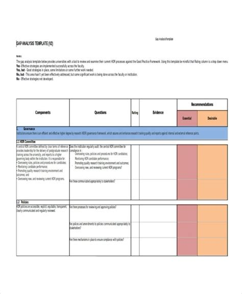 skill gap analysis template gap analysis template excel calendar template excel