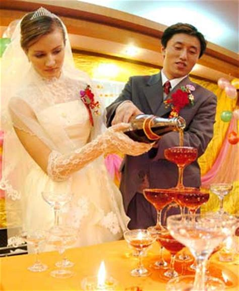Registering foreign marriage in canada