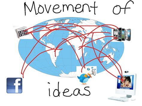 five themes of geography movement in japan 5 themes of geography movement showme