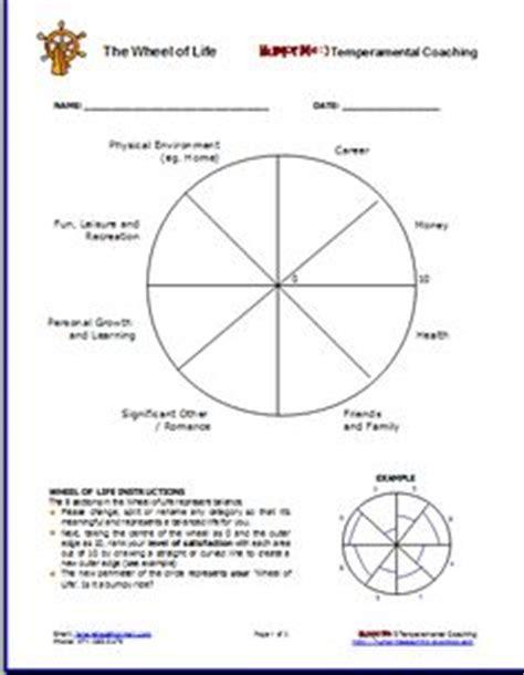 Wellness Wheel Worksheet by Components Of Wellness Wheel Memes