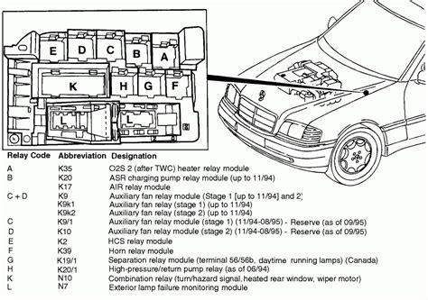 mercedes e350 fuse box diagram 2007 mercedes 4matic
