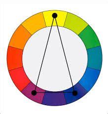 Dç Finition De De Thç ç Tre Teoria Colore Armonie Di Colori Make Up Artist