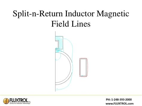 what will happen when an inductor s magnetic field collapses inductor magnetic loss 28 images measuring inductor cores and transformers pa4tim s