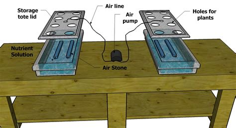 cultured water table diyhydroponic the way to construct a hydroponic spray machine