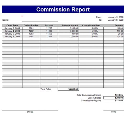 Commission Sheet Template commission report template sle templates