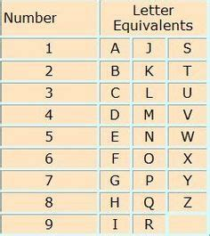 letter to number chart best 20 numerology ideas on