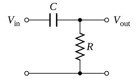 high pass filter nederlands high pass filter