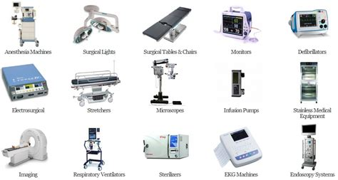 Biomedical Equipment List by Heartland Equipment Of Ky Teams With Rent It Today