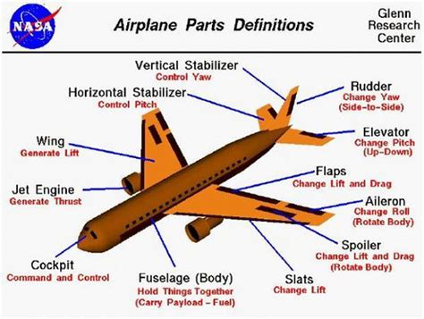 airplane parts and definitions anthony navarro flickr