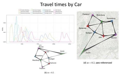 javascript graph layout algorithm concave hull algorithm javascript download
