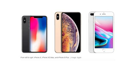 apple iphone xr  iphone xs  iphone xs max specs