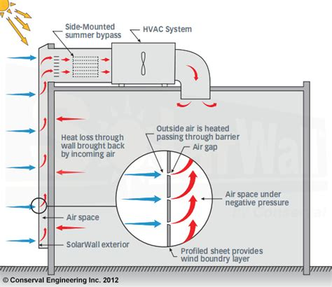 schematic hvac system diagrams schematic free engine