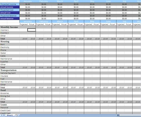 Biweekly Budget Excel Template Yearly Budget Template Excel Free