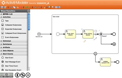 workflow tools open source beyond plm product lifecycle management alfresco