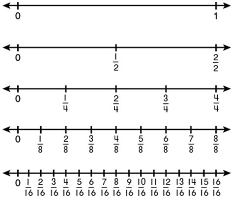 printable ruler divided into eighths grade 4 comparing and ordering fractions overview