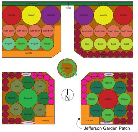 victory garden layout victory garden hip digs