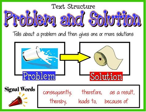 what text structure is a biography 293 best images about anchor charts on pinterest anchor
