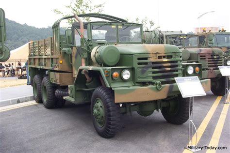 What Does Kia In The Army Armamentos Y Vehiculos De La Infanteria De Marina Peru