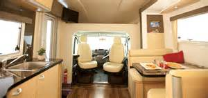Rv Curtains And Blinds Euro Slider Motorhome Rental Campervan Hire Australia