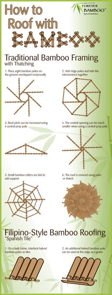 how to build a roof for a dog house best 25 bamboo ideas ideas on pinterest