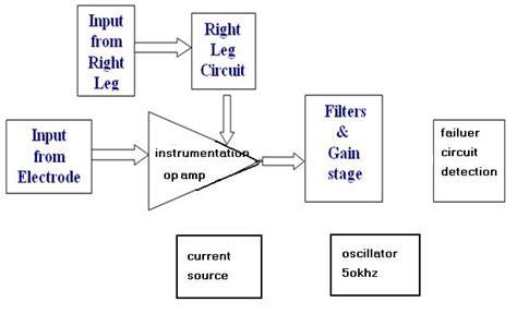 jumble layout adalah ecg diagram explanation choice image how to guide and