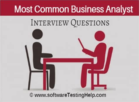 13 best qa analyst interview questions and answers wisestep