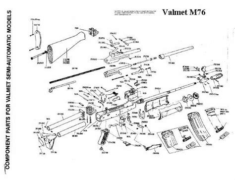 Valmet Parts Valmet Schematics
