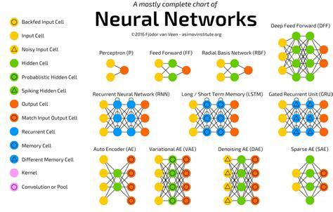neural net neural networks 183 artificial inteligence