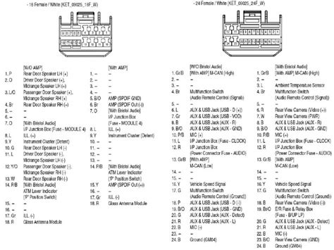 kia sportage stereo wiring diagram wiring diagram with