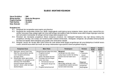 Modul Smk Produktif Akuntansi silabus akuntansi keuangan