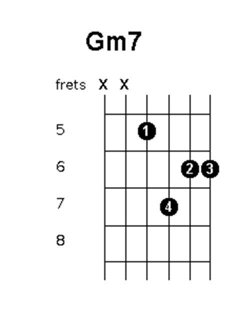 Gm7 Guitar Chord