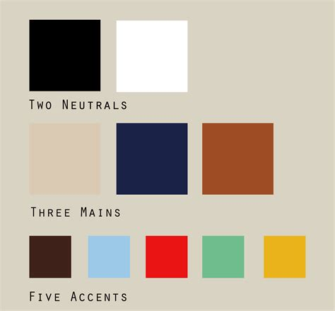 Wardrobe Color Palette by Capsule Wardrobe Creating A Palette Inspirsession