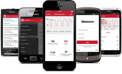 dans mobile mobile analytics platform piwik