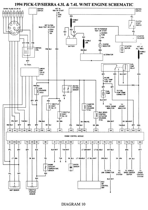 1994 GMC: wiring diagram..gas engine..vin#..fuel pumps