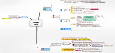 ordentliche kuendigung mietvertrag schema
