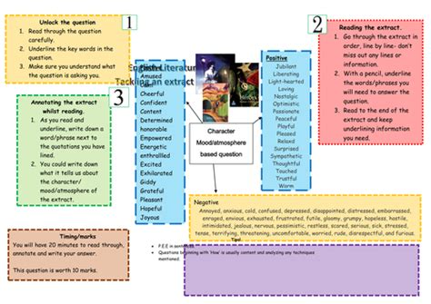 Revision Call For Entries by Essay Question Revision Mat By Umraojaan Teaching