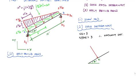 loads from incline roof calculating reactions for angled beam statics structural