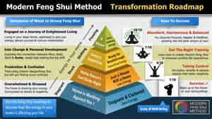 getting started with feng shui 101 free feng shui videos